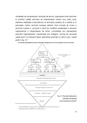 Pag 264