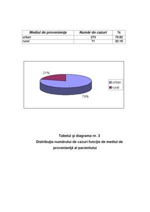 Pag 208